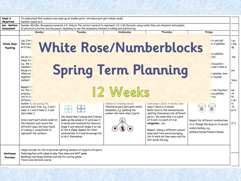 White Rose / Numberblocks Maths Planning - Spring Term EYFS