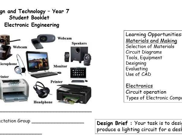 Year 7 Energy and Electronics