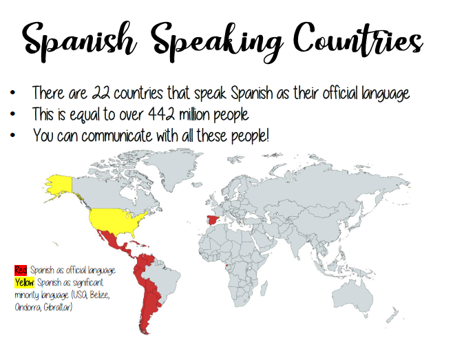 Display - Spanish speaking country fact sheets & photos