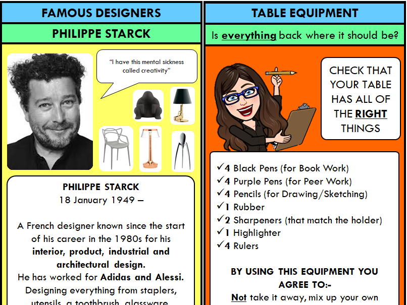 Famous Designers Table Resource