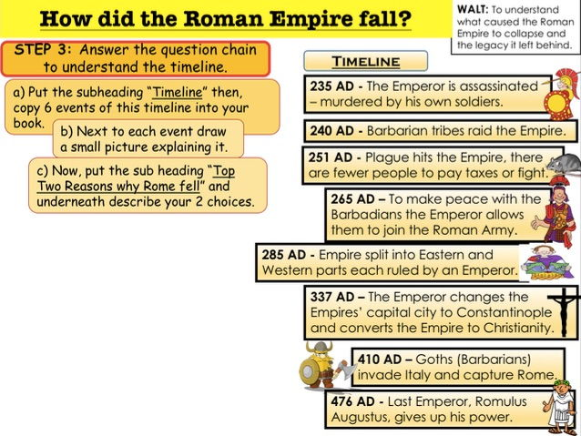 Romans How did the Roman Empire Fall?