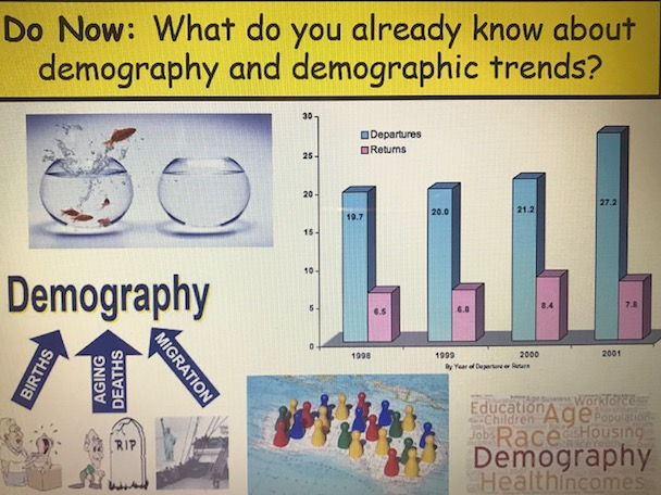 Year 13 Sociology Family Revision - Demography