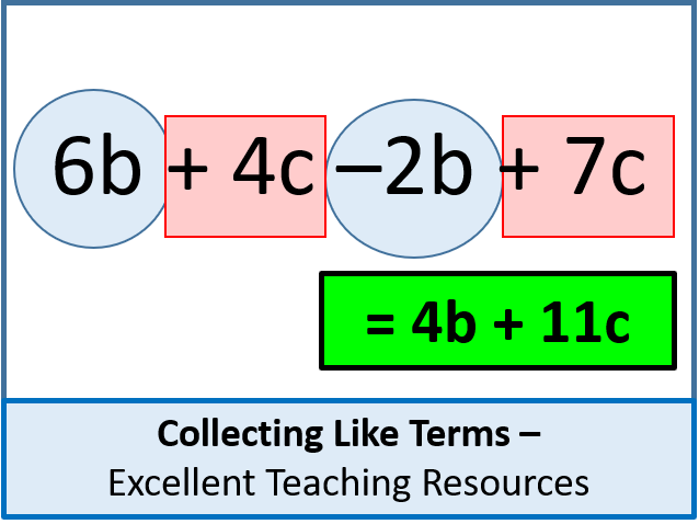 Algebra: Collecting Like Terms and Simplifying Expressions (+ lots of resources)