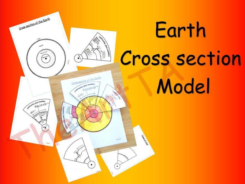 Earth cross section/plate boundary model