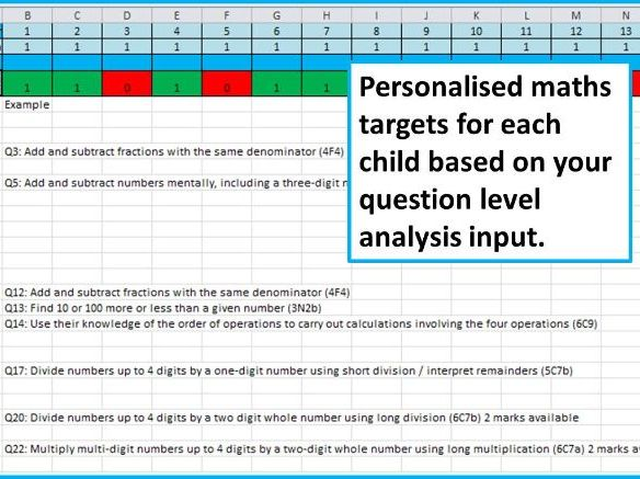 Question Level Analysis with Personalised Targets for each child - SATS Maths 17 Paper