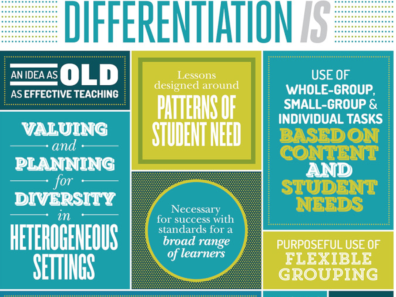 Differentiation Differentiated Dinner Menus KS3 Science ( homework independent learning peer or self assessment )