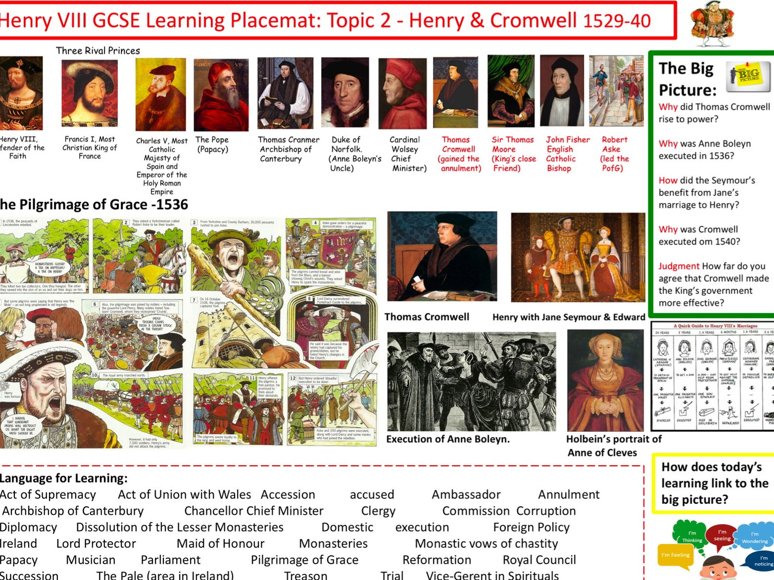 9-1 Edexcel History Learning/Topic Placemats for Henry VIII and his Ministers