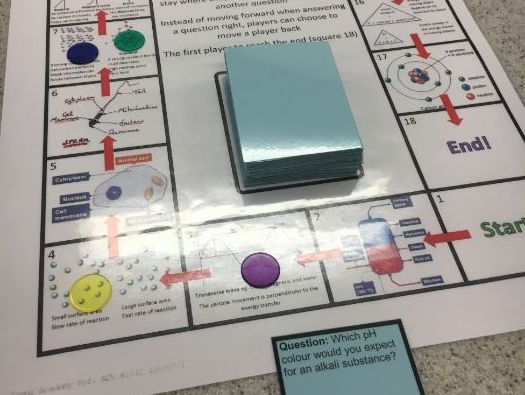 P6 Waves GCSE 9-1 AQA trilogy board game (can be used for any exam board)