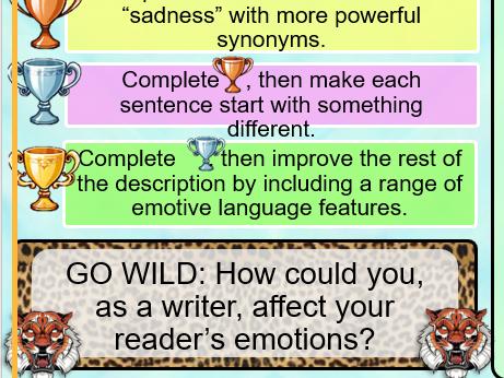 GCSE English Creative Writing Lesson Series