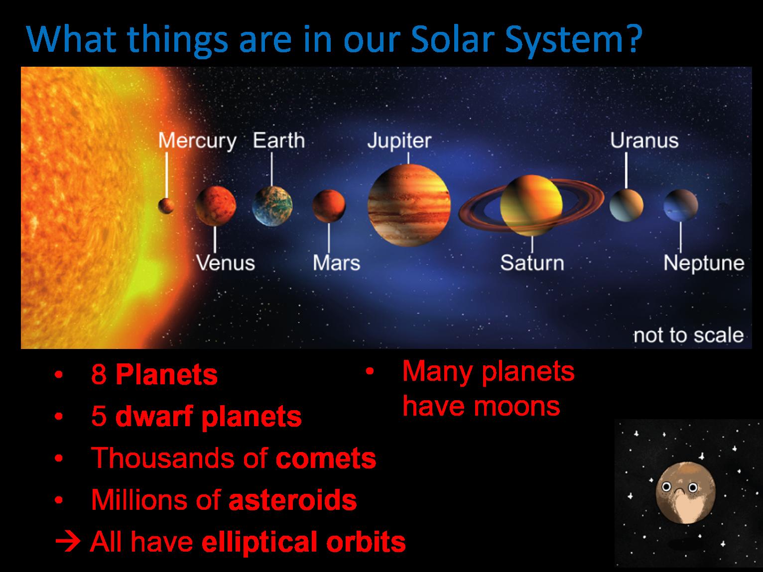 Astronomy SP7 Edexcel 9-1 GCSE Physics