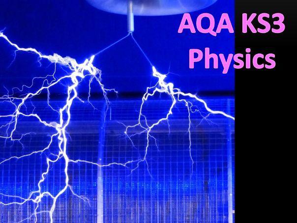 AQA KS3 Magnets Scheme of Work