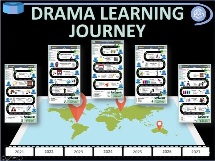 Drama Learning Journey
