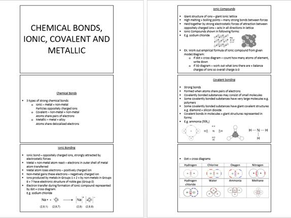 AQA GCSE TRIPLE SCIENCE: CHEMISTRY PAPER 1