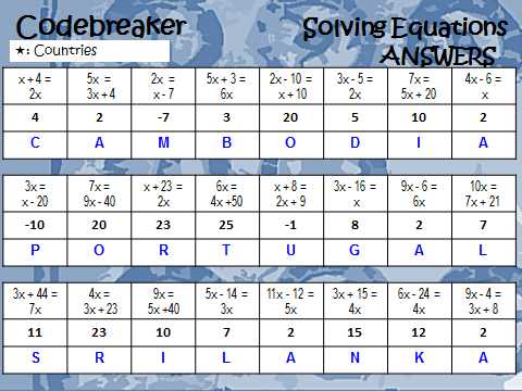 Differentiated Codebreaker: Solving Equations with unknowns on both sides