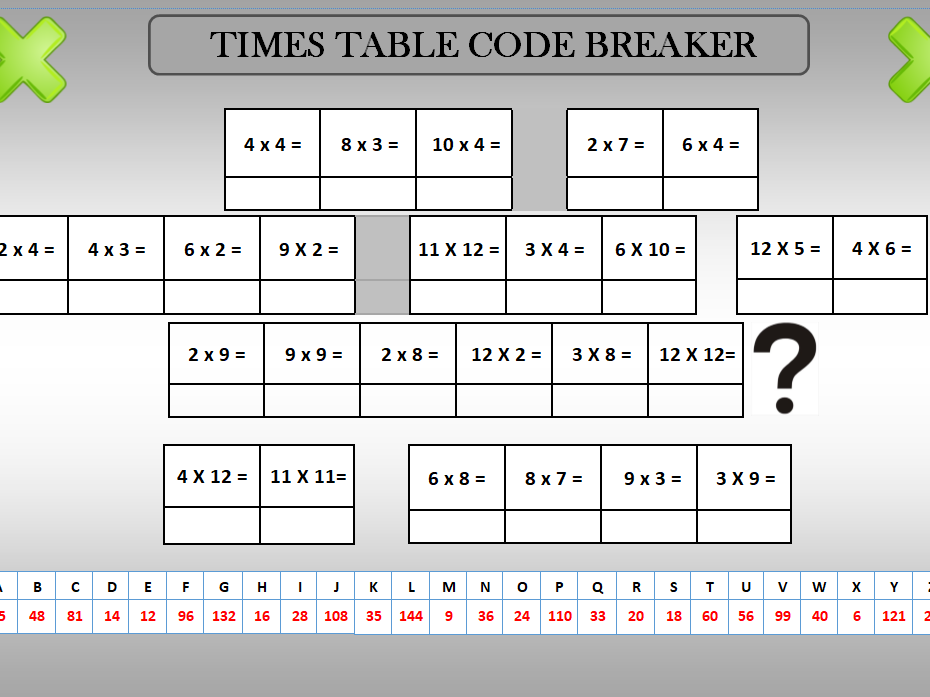 Times table activities including battleships and a code breaker