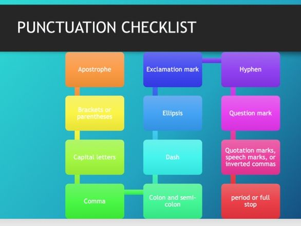 Grammar, Spelling and Punctuation Introduction - KS3 & KS4