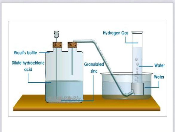 Water and Hydrogen