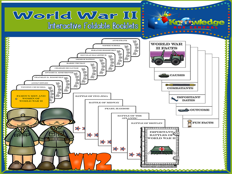 World War II Interactive Foldable Booklets