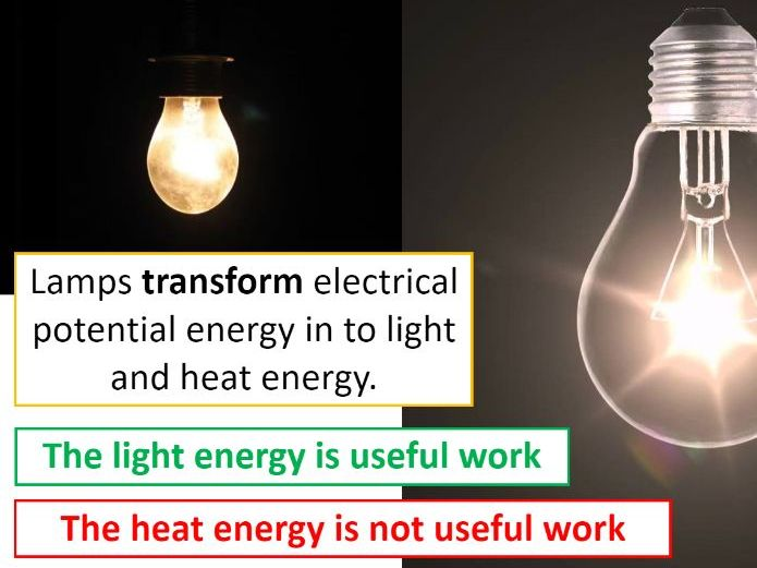 Electrical energy and Power - Full Lesson