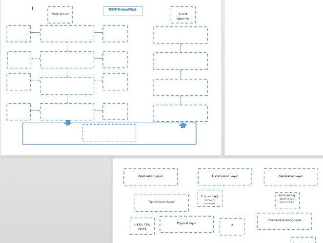 [GCSE + IGCSE] TCP/IP Revision Tasks