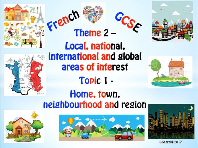 French New GCSE Theme 2 – Topic 1 - Home, town, neighbourhood and region.