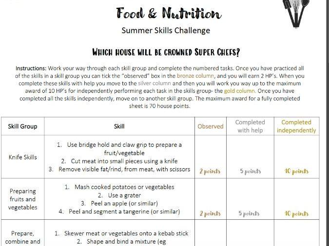 Food/Cooking Skills Challenge