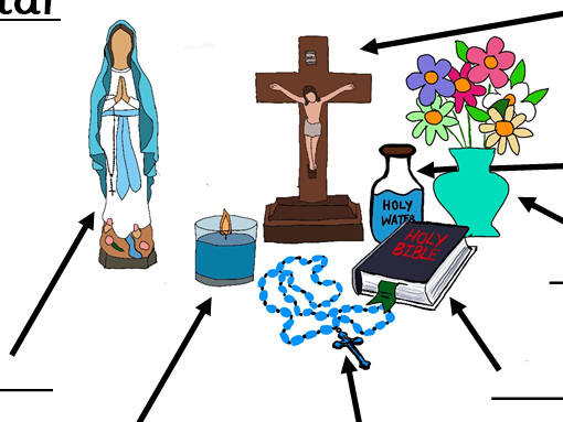 May Altar - Labelling Activity