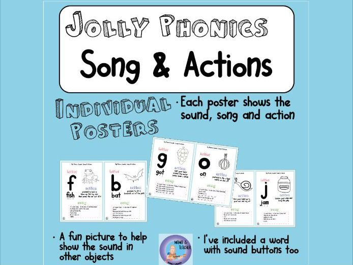 Individual Letter Sound Posters for Jolly Phonics Songs and Actions