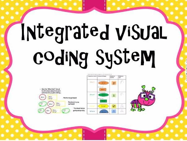 Integrated visual shape coding system (Makaton and colour semantics)