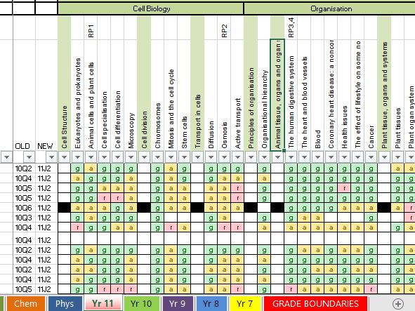 Digital markbook for AQA Science.