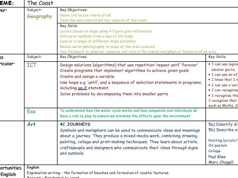 Coasts MTP Planning - Year 4