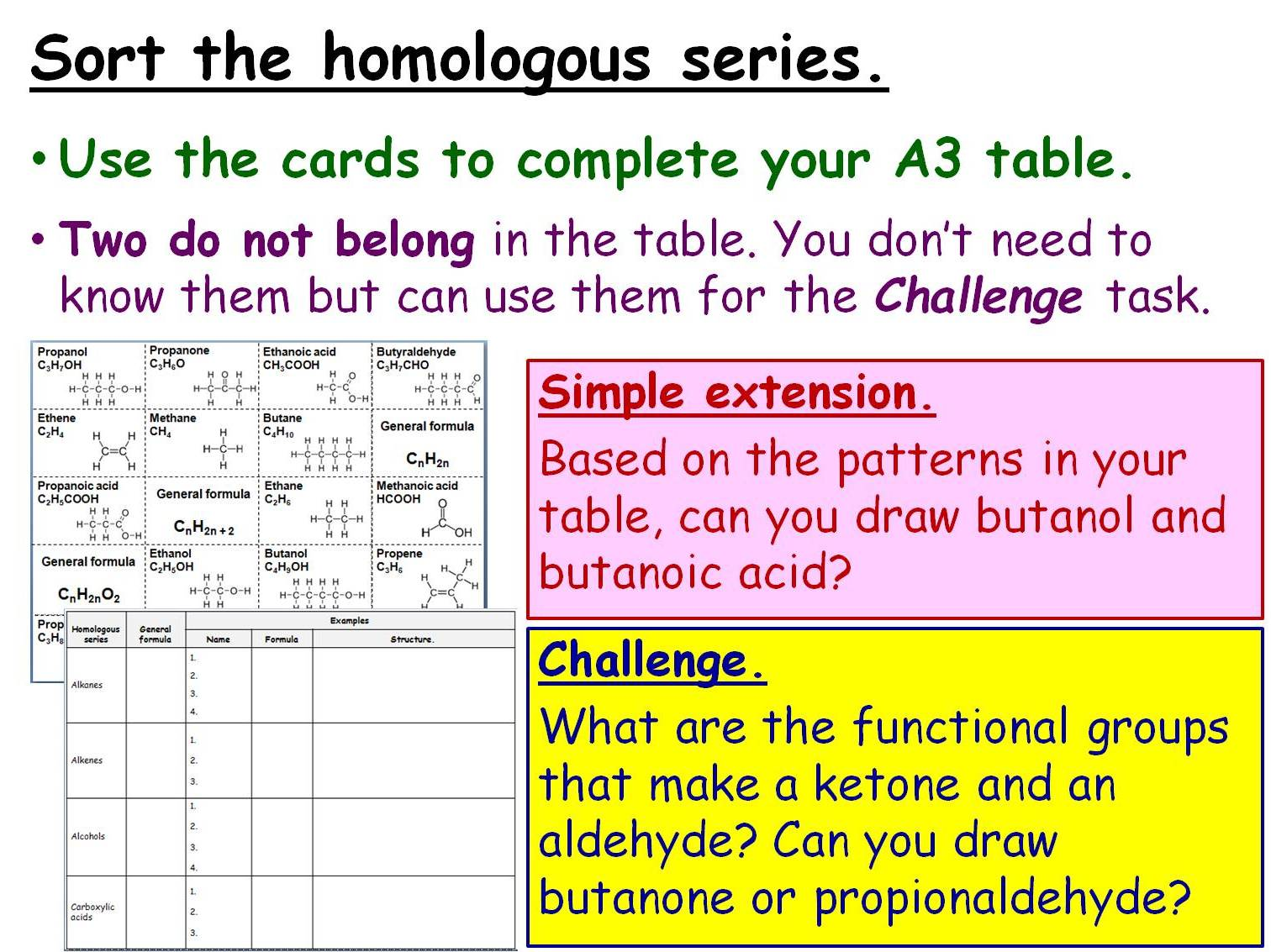 GCSE Chemistry Polymers, Homologous Series and Organic Compounds: 7 Full Lessons. Edexcel 9-1 Topics SC22 SC23 SC24 TRIPLE ONLY