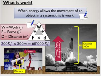 KS4 P1.3 Energy and Work