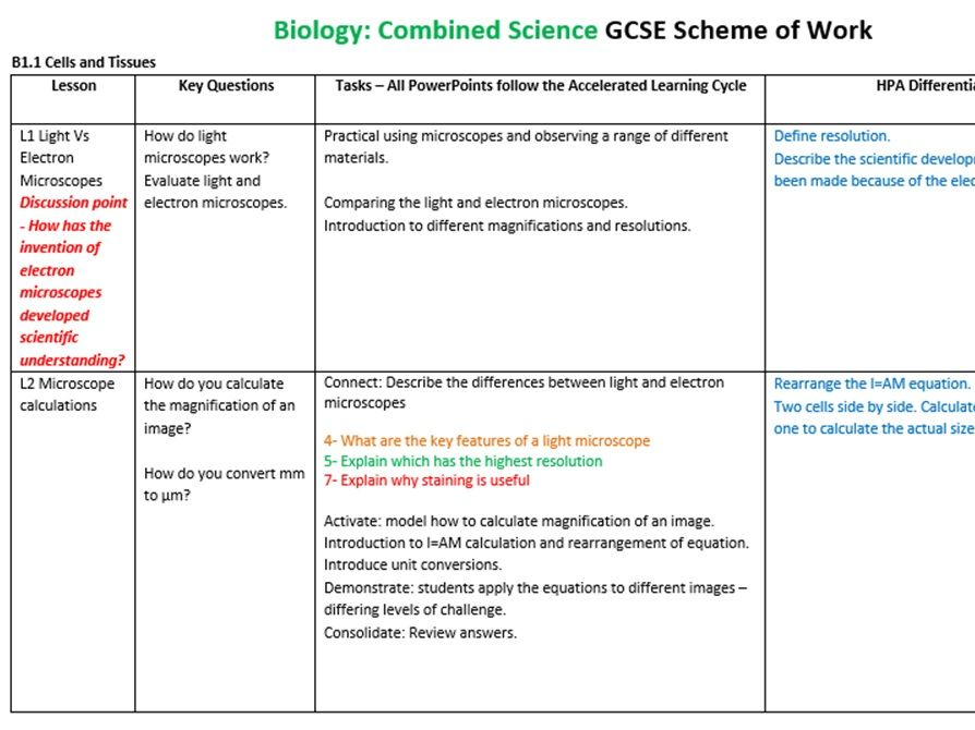 AQA Combined Science: Biology - Paper 1.