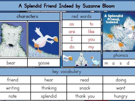 Knowledge Organiser - A Splendid Friend Indeed