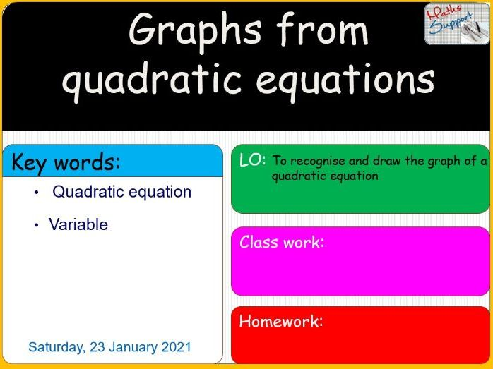Quadratic graphs from tables of values