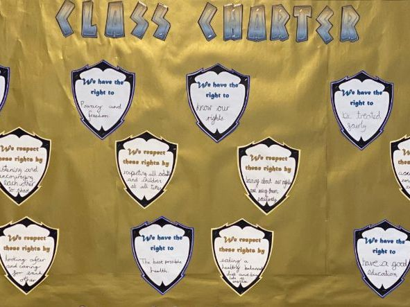 Class Charter Title and Shields