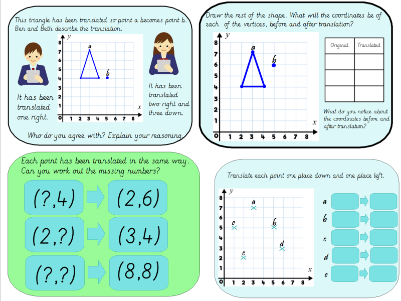 Year 5 Geometry: Position and Direction Bundle Linked to White Rose