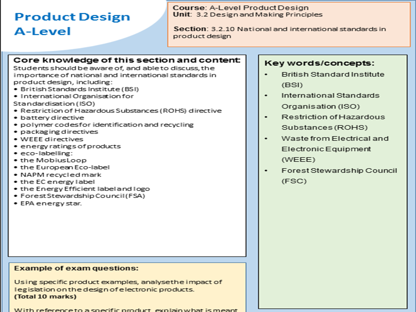 AQA A-Level Product Design New Specification Revision Folder Section Pages
