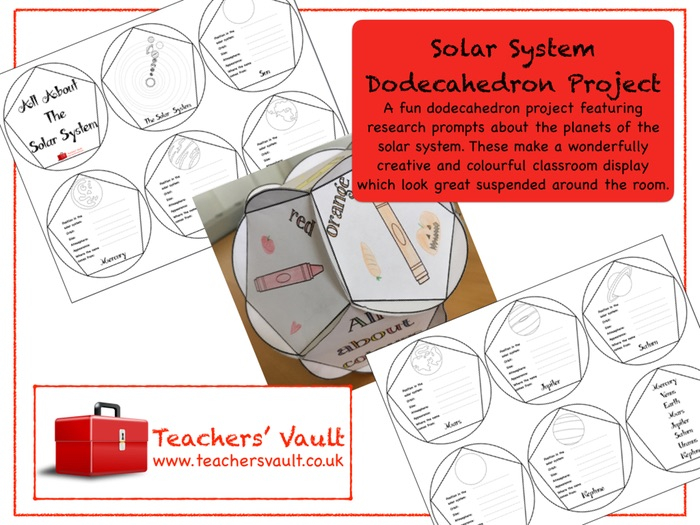 Solar System Dodecahedron Project