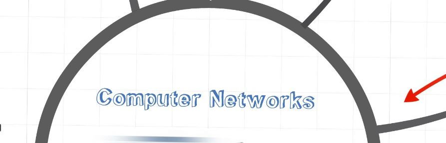 Intro to Computer Networks