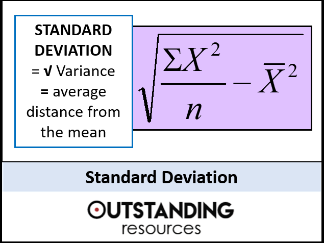 Variance and Standard Deviation (+ 2 Worksheets)