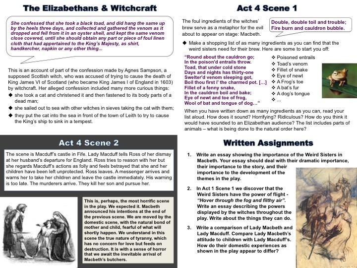 Macbeth Act Four Slide Pack