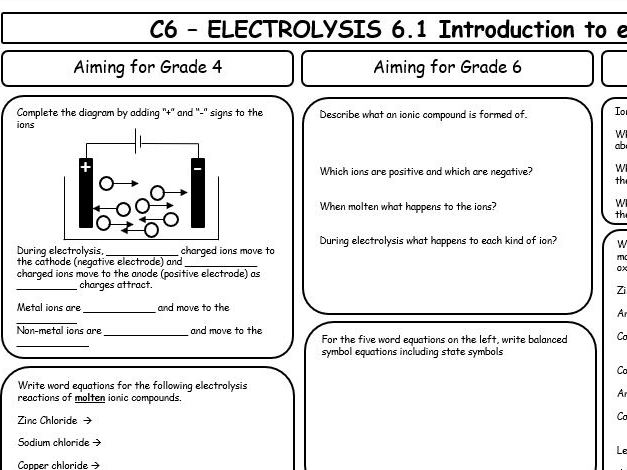 AQA GCSE 9-1 Chemistry C6 Revision Sheets (differentiated)