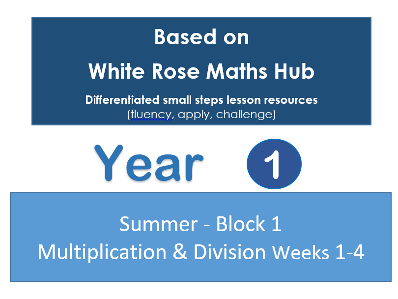 Y1 Multiplication and Division Block 1 (Summer) based on White Rose Maths Hub