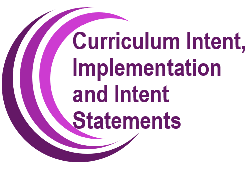 Intent, Implementation and Intent Statements.