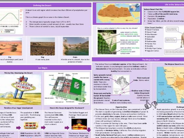 Deserts Topic Knowledge Organiser