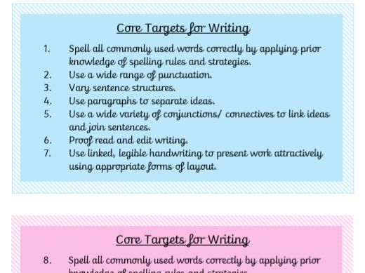Core Writing Targets