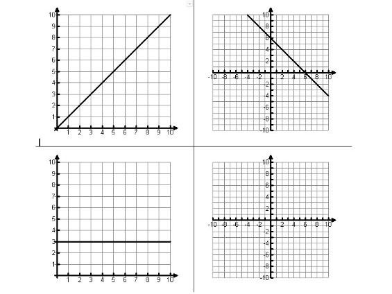 Linear graphs match up activity