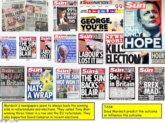 MEDIA: Rupert Murdoch and Media Ownership: Press Freedom